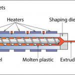 Plastics extrusion machine